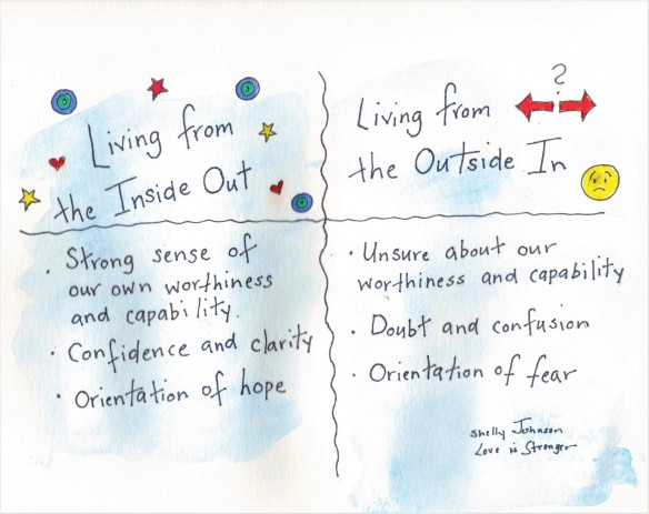 Inside Out #4